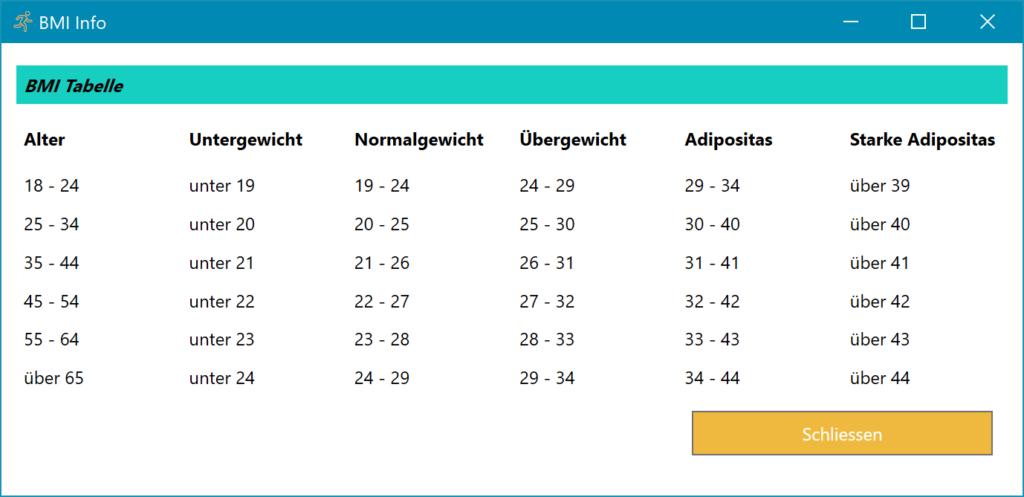 Lauftagebuch Software Gewicht BMI